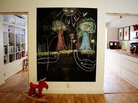 Blackboard wall idea via Apartment Therapy